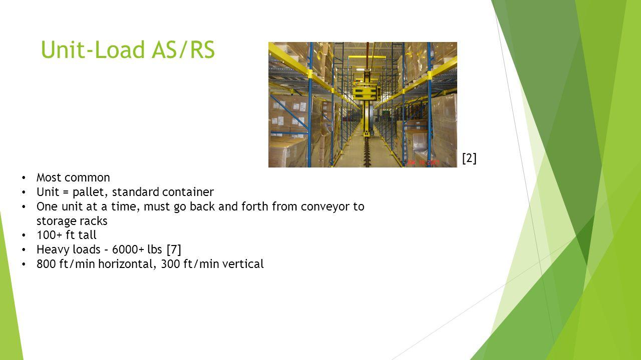 Unit-Load AS/RS [2] Most common Unit = pallet, standard container